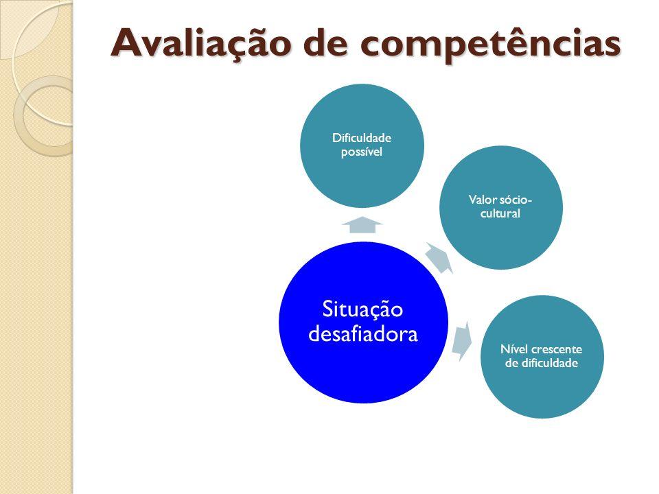 Situação desafiadora Dificuldade possível Valor sócio- cultural Nível crescente de dificuldade Avaliação de competências
