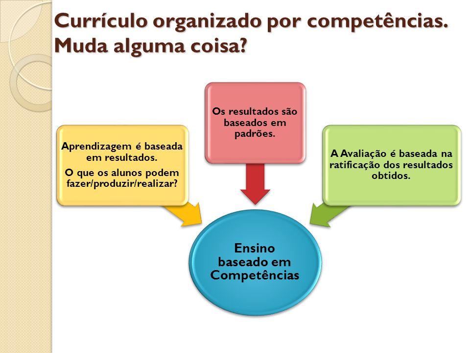 Currículo organizado por competências. Muda alguma coisa? Ensino baseado em Competências Aprendizagem é baseada em resultados. O que os alunos podem f