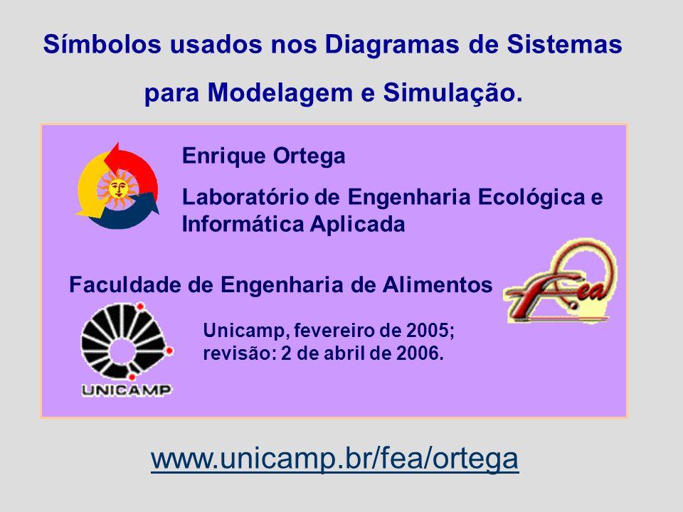 Símbolos usados nos Diagramas de Sistemas para Modelagem e Simulação. Enrique Ortega Laboratório de Engenharia Ecológica e Informática Aplicada Unicam
