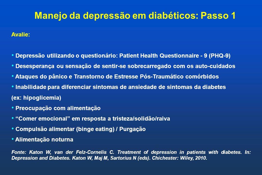 Avalie: Depressão utilizando o questionário: Patient Health Questionnaire - 9 (PHQ-9) Desesperança ou sensação de sentir-se sobrecarregado com os auto