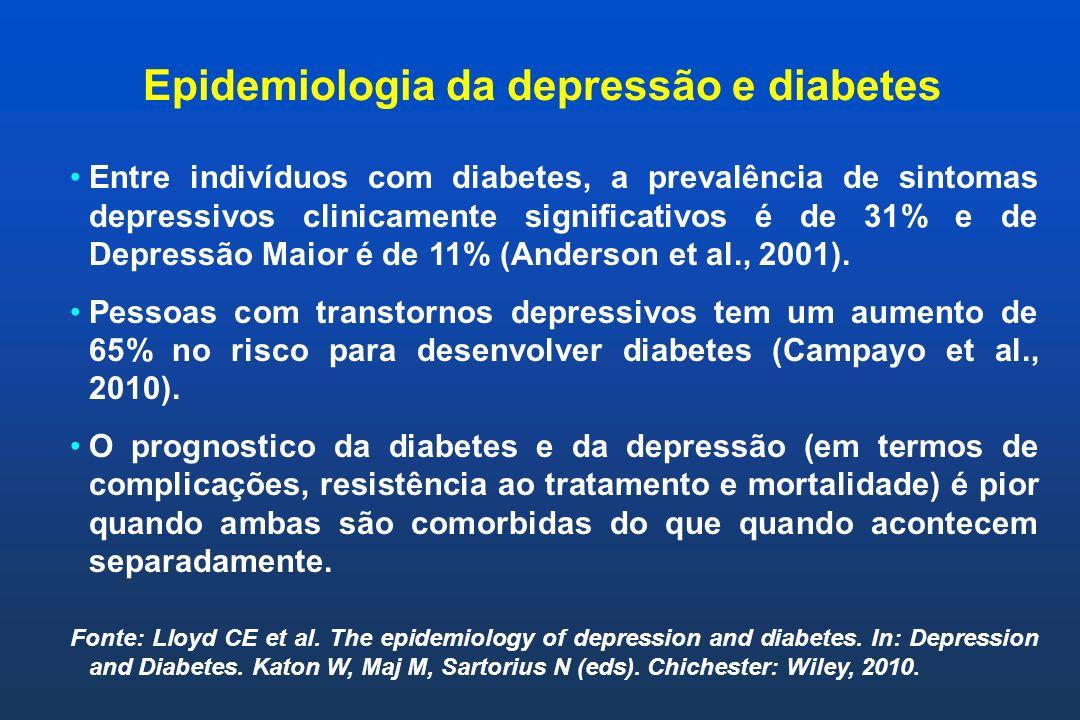 Epidemiologia da depressão e diabetes Entre indivíduos com diabetes, a prevalência de sintomas depressivos clinicamente significativos é de 31% e de D