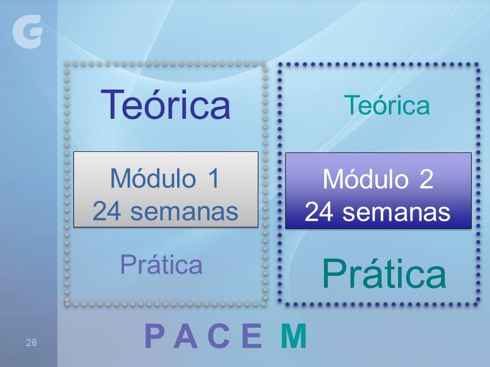 26 Módulo 1 24 semanas Teórica Prática Módulo 2 24 semanas Prática Teórica P A C EM
