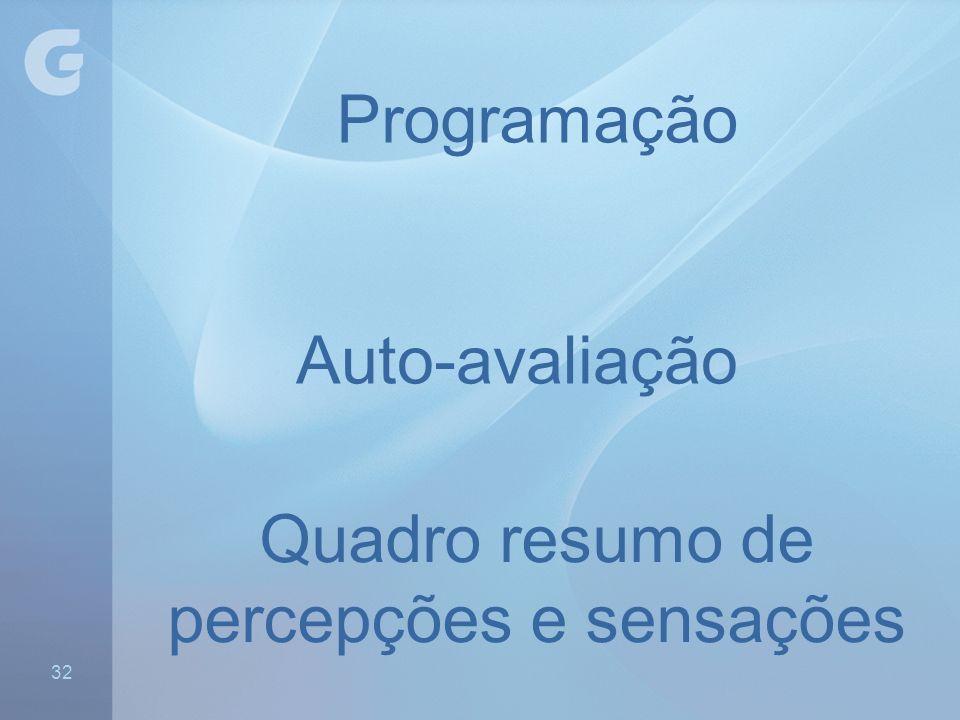 Programação 32 Auto-avaliação Quadro resumo de percepções e sensações