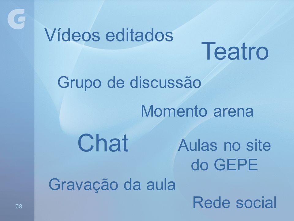 Vídeos editados 38 Grupo de discussão Rede social Aulas no site do GEPE Chat Teatro Gravação da aula Momento arena