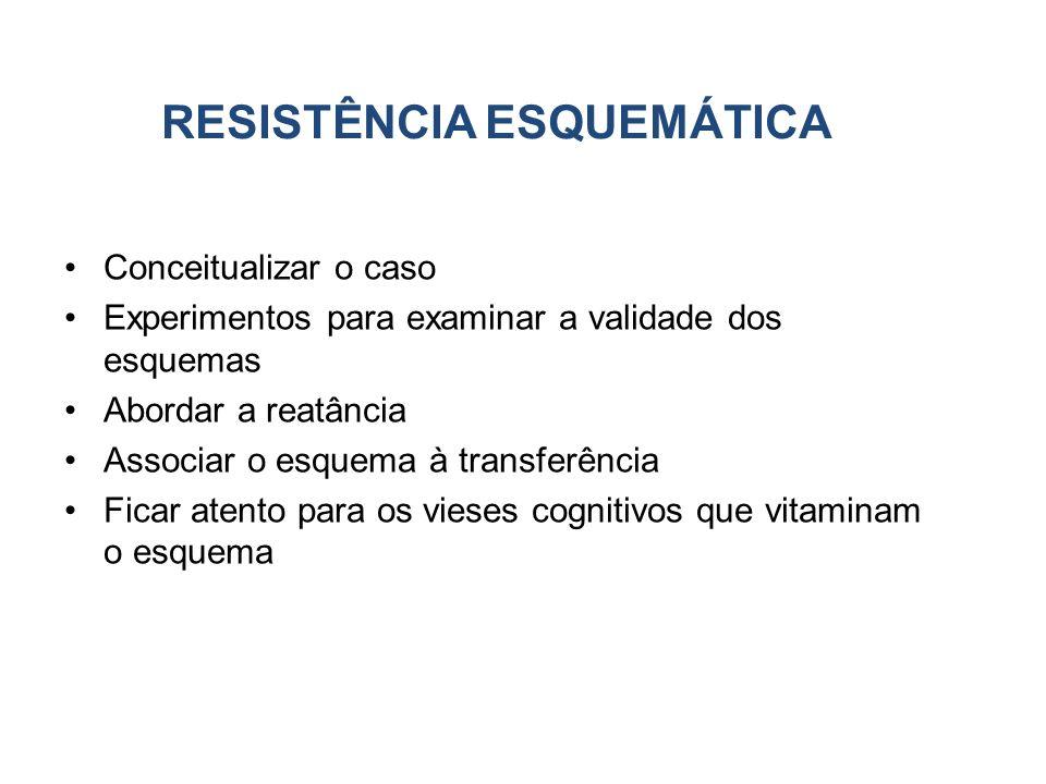 Conceitualizar o caso Experimentos para examinar a validade dos esquemas Abordar a reatância Associar o esquema à transferência Ficar atento para os vieses cognitivos que vitaminam o esquema RESISTÊNCIA ESQUEMÁTICA