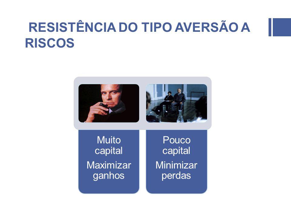 RESISTÊNCIA DO TIPO AVERSÃO A RISCOS Muito capital Maximizar ganhos Pouco capital Minimizar perdas