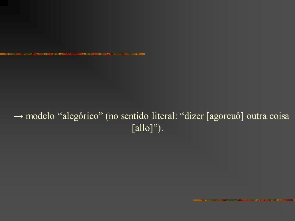 modelo alegórico (no sentido literal: dizer [agoreuô] outra coisa [allo]).