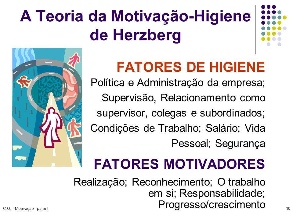 C.O. - Motivação - parte I10 FATORES DE HIGIENE Política e Administração da empresa; Supervisão, Relacionamento como supervisor, colegas e subordinado