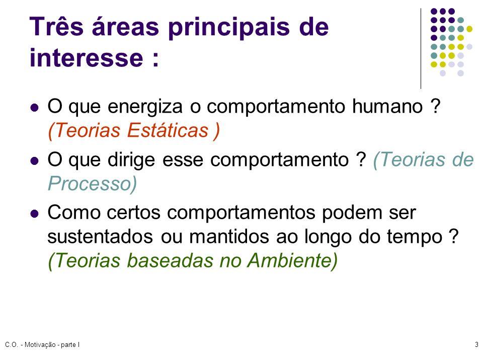 C.O. - Motivação - parte I3 Três áreas principais de interesse : O que energiza o comportamento humano ? (Teorias Estáticas ) O que dirige esse compor