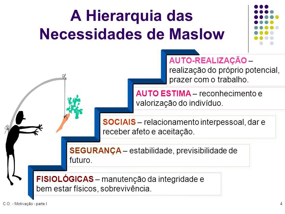 C.O. - Motivação - parte I4 A Hierarquia das Necessidades de Maslow FISIOLÓGICAS – manutenção da integridade e bem estar físicos, sobrevivência. SEGUR
