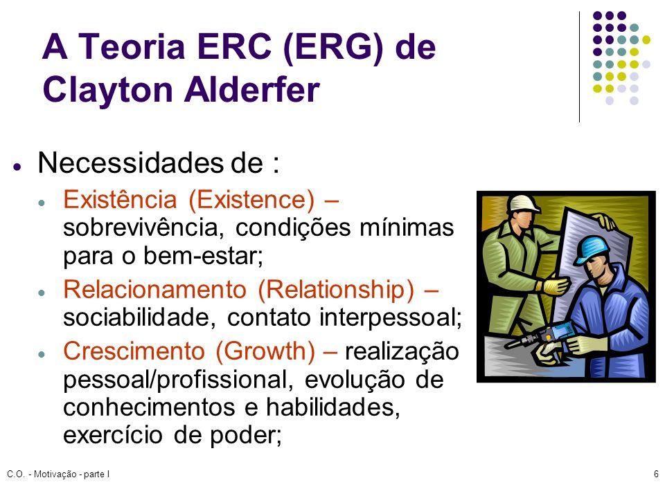 C.O. - Motivação - parte I6 A Teoria ERC (ERG) de Clayton Alderfer Necessidades de : Existência (Existence) – sobrevivência, condições mínimas para o
