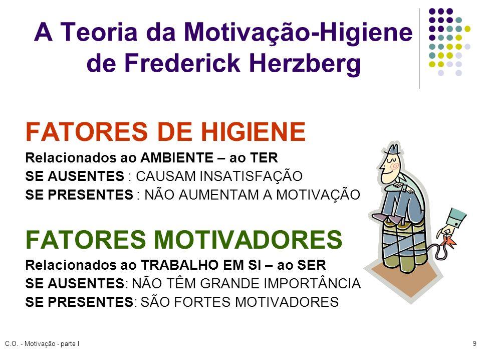 C.O. - Motivação - parte I9 A Teoria da Motivação-Higiene de Frederick Herzberg FATORES DE HIGIENE Relacionados ao AMBIENTE – ao TER SE AUSENTES : CAU
