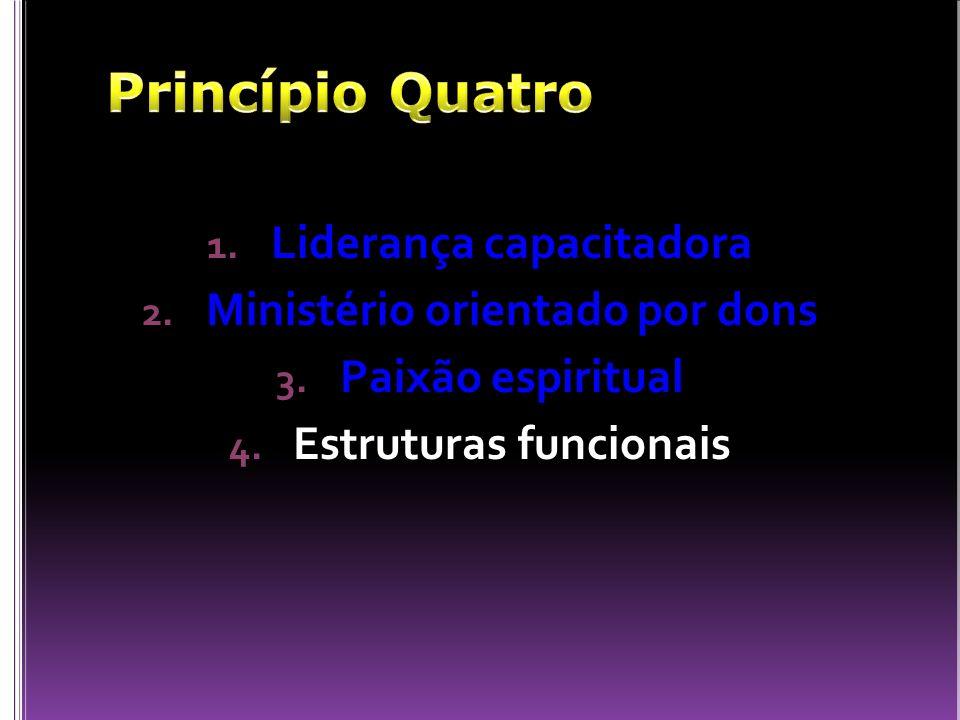 1. Liderança capacitadora 2. Ministério orientado por dons 3. Paixão espiritual 4. Estruturas funcionais