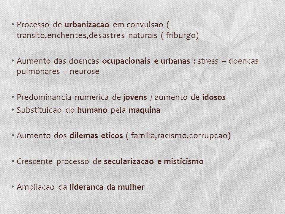 1.Liderança capacitadora 2. Ministério orientado por dons 3.