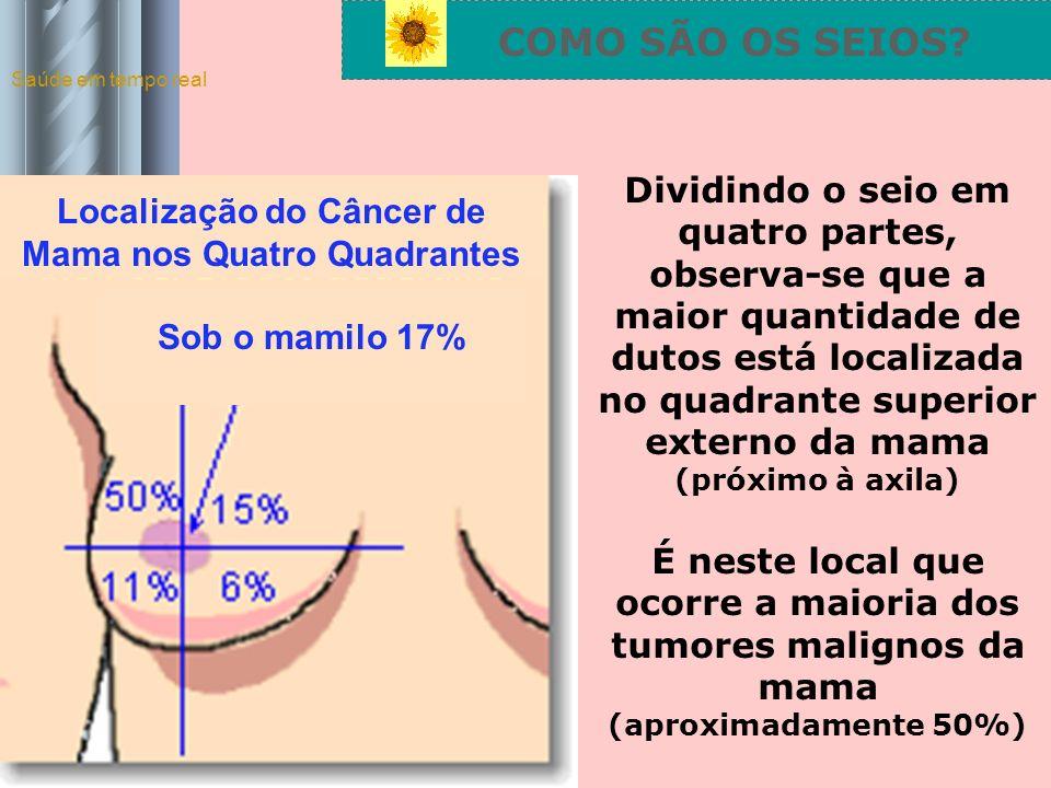 http://www.gineco.com.br/mama2.htm http://www.gineco.com.br/cancer.htm
