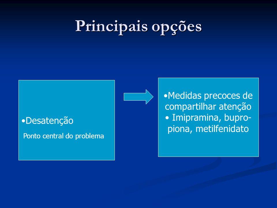 Principais opções Desatenção Medidas precoces de compartilhar atenção Imipramina, bupro- piona, metilfenidato Ponto central do problema