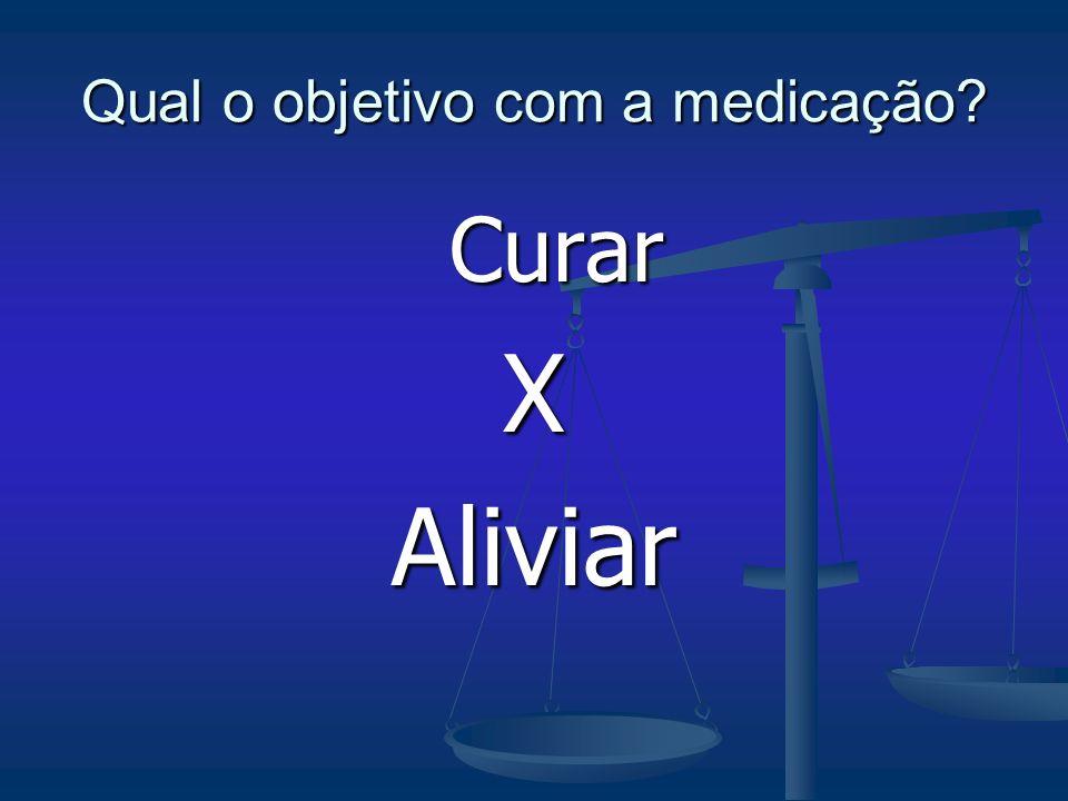 Qual o objetivo com a medicação? Curar CurarXAliviar