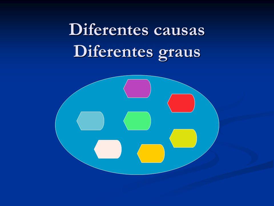Diferentes causas Diferentes graus