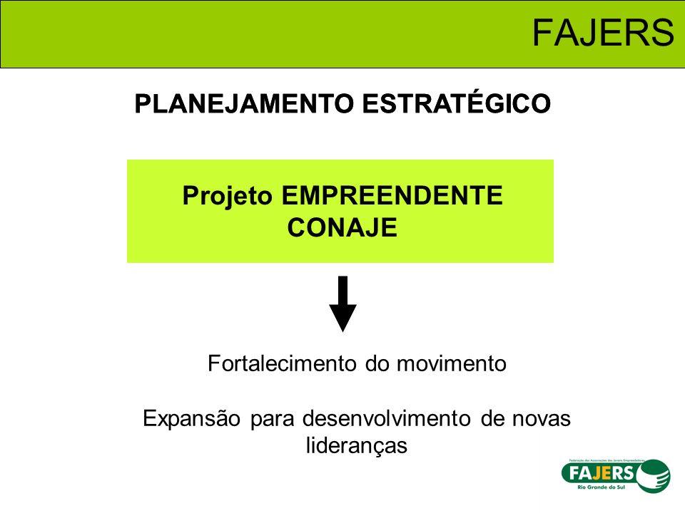 PLANEJAMENTO ESTRATÉGICO FAJERS Fortalecimento do movimento Expansão para desenvolvimento de novas lideranças PLANEJAMENTO ESTRATÉGICO Projeto EMPREEN