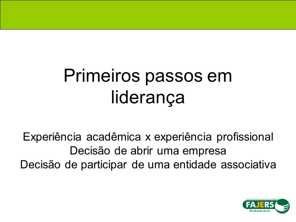 Primeiros passos em liderança Experiência acadêmica x experiência profissional Decisão de abrir uma empresa Decisão de participar de uma entidade asso