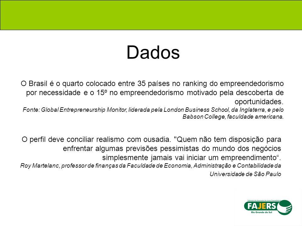 Dados O Brasil é o quarto colocado entre 35 países no ranking do empreendedorismo por necessidade e o 15º no empreendedorismo motivado pela descoberta