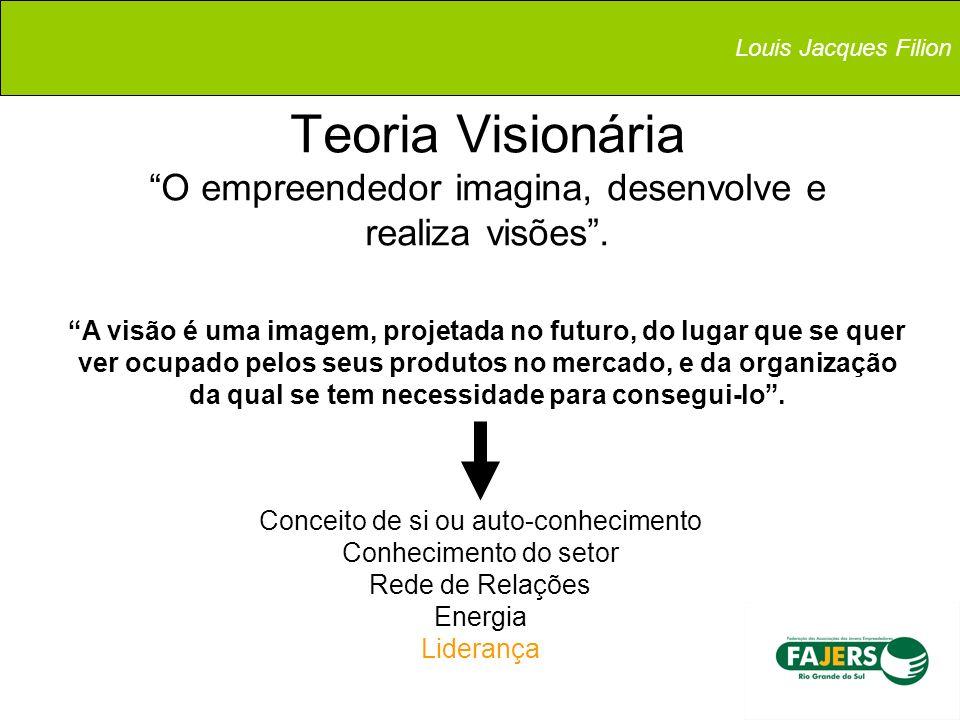 Teoria Visionária O empreendedor imagina, desenvolve e realiza visões. Louis Jacques Filion A visão é uma imagem, projetada no futuro, do lugar que se