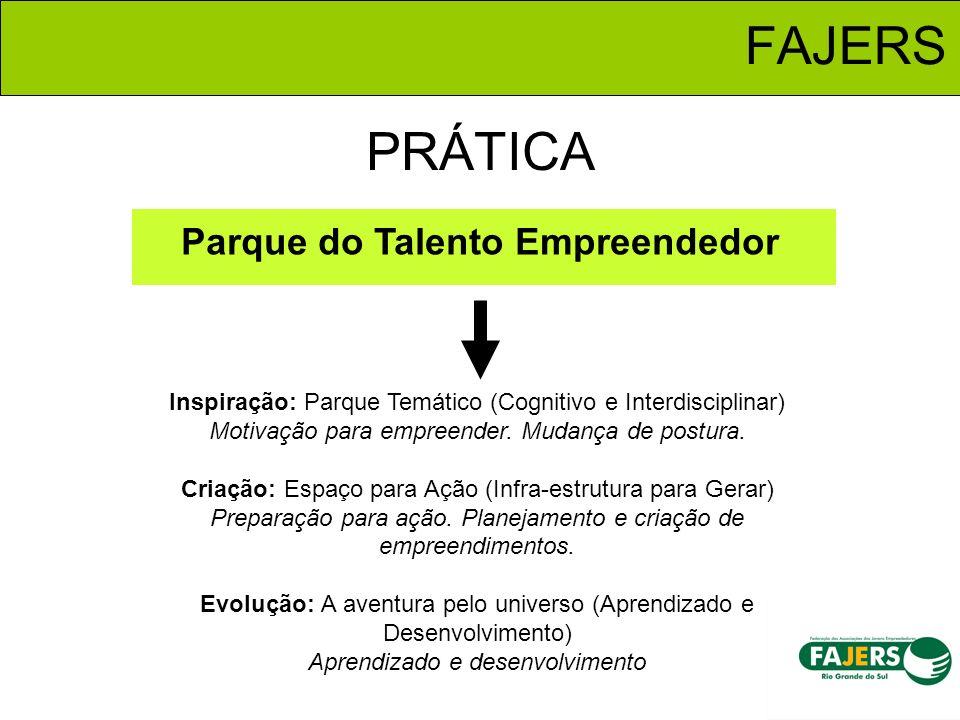 Parque do Talento Empreendedor FAJERS PRÁTICA Inspiração: Parque Temático (Cognitivo e Interdisciplinar) Motivação para empreender. Mudança de postura