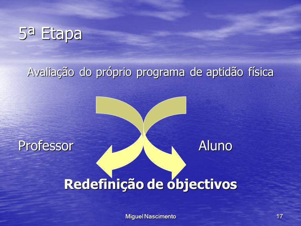 Miguel Nascimento17 5ª Etapa Avaliação do próprio programa de aptidão física ProfessorAluno Redefinição de objectivos