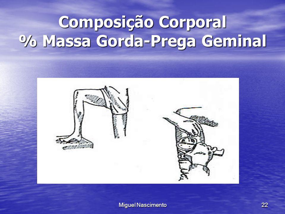 Miguel Nascimento22 Composição Corporal % Massa Gorda-Prega Geminal