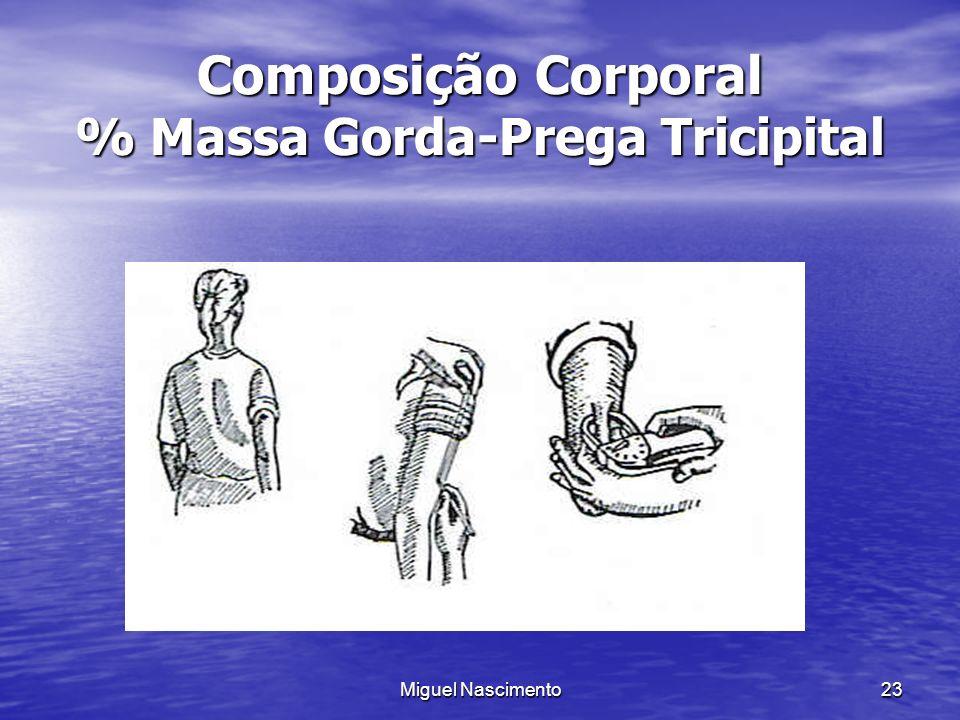 Miguel Nascimento23 Composição Corporal % Massa Gorda-Prega Tricipital