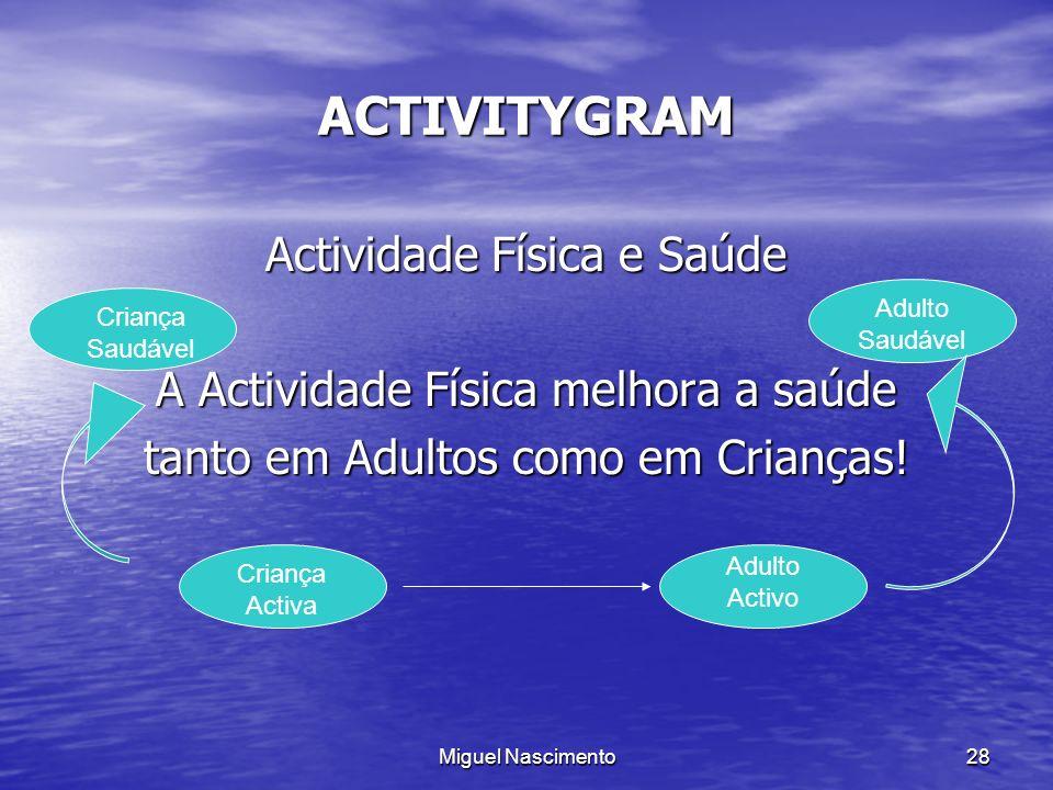 Miguel Nascimento28 ACTIVITYGRAM Actividade Física e Saúde A Actividade Física melhora a saúde tanto em Adultos como em Crianças! Criança Activa Adult
