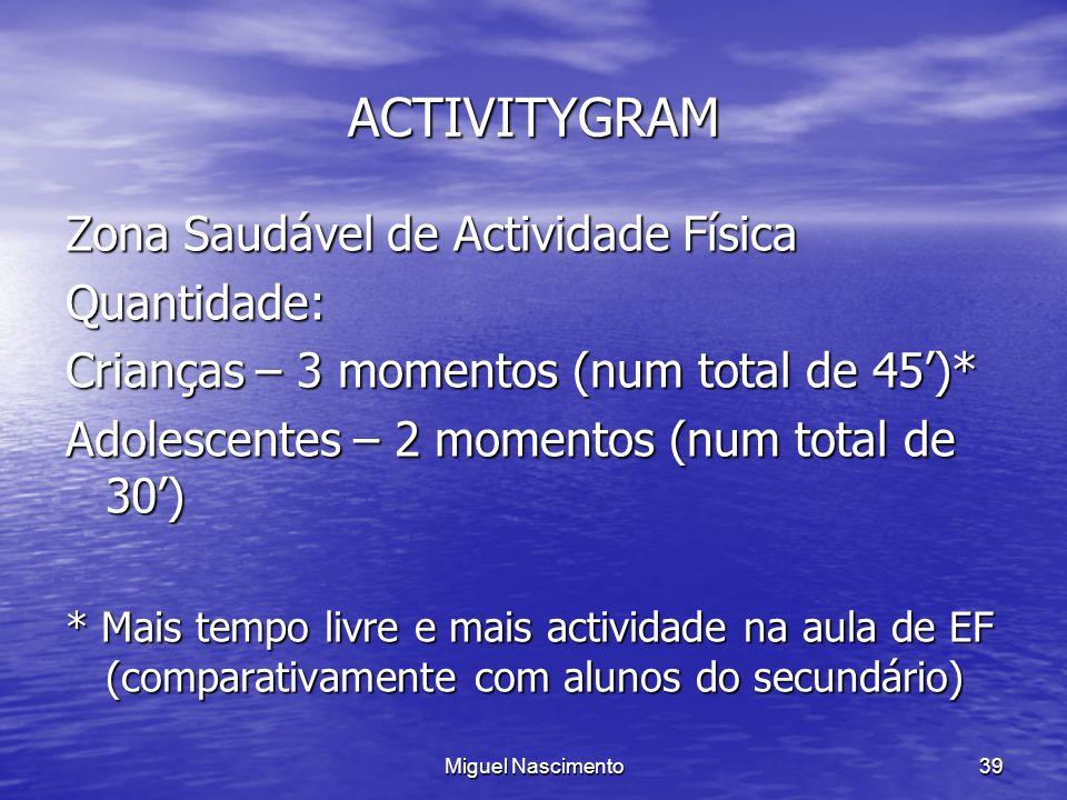 Miguel Nascimento39 ACTIVITYGRAM Zona Saudável de Actividade Física Quantidade: Crianças – 3 momentos (num total de 45)* Adolescentes – 2 momentos (nu