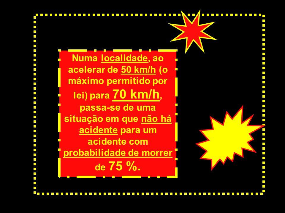 Distâncias de travagem & velocidades de embate Velocidade: 50 km/h Peão a 24 metros