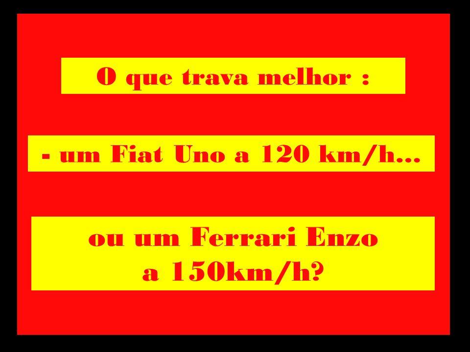 O que trava melhor : - um Fiat Uno a 120 km/h… ou um Ferrari Enzo a 150km/h?