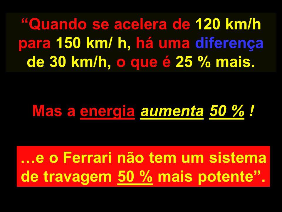 Quando se acelera de 120 km/h para 150 km/ h, há uma diferença de 30 km/h, o que é 25 % mais.