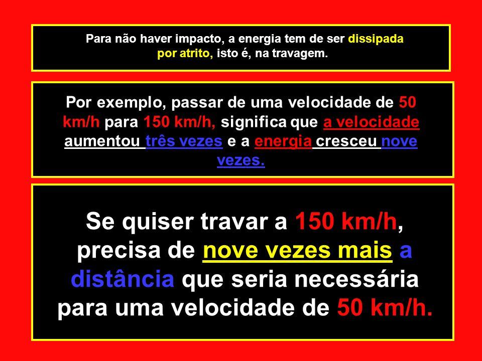 Para João Dias, esta proporção é desconhecida da maioria dos condutores, o que constitui um dos problemas da sinistralidade rodoviária.