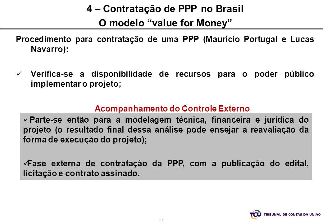 11 4 – Contratação de PPP no Brasil O modelo value for Money Procedimento para contratação de uma PPP (Maurício Portugal e Lucas Navarro): Verifica-se