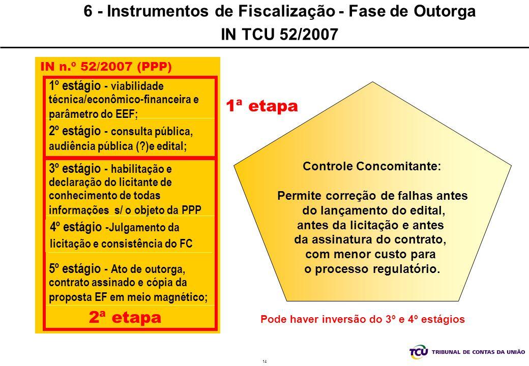 14 6 - Instrumentos de Fiscalização - Fase de Outorga IN TCU 52/2007 IN n.º 52/2007 (PPP) 3º estágio - habilitação e declaração do licitante de conhec