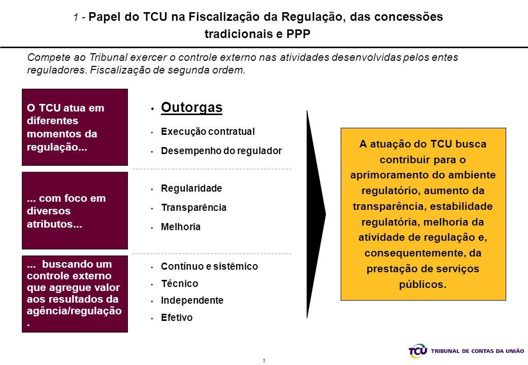 14 6 - Instrumentos de Fiscalização - Fase de Outorga IN TCU 52/2007 IN n.º 52/2007 (PPP) 3º estágio - habilitação e declaração do licitante de conhecimento de todas informações s/ o objeto da PPP 2º estágio - consulta pública, audiência pública (?)e edital; 1º estágio - viabilidade técnica/econômico-financeira e parâmetro do EEF; 5º estágio - Ato de outorga, contrato assinado e cópia da proposta EF em meio magnético; 4º estágio - Julgamento da licitação e consistência do FC Controle Concomitante: Permite correção de falhas antes do lançamento do edital, antes da licitação e antes da assinatura do contrato, com menor custo para o processo regulatório.