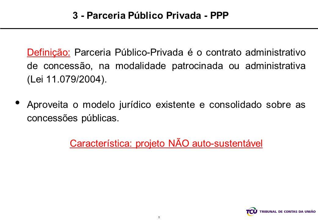 6 3 - Parceria Público Privada - PPP Concessão Patrocinada concessão de serviços públicos de que trata a Lei 8.987/95 (precedida ou não de obras públicas), quando envolver, adicionalmente à tarifa cobrada dos usuários, contraprestação pecuniária do parceiro público ao parceiro privado (tarifa + subsídio parcial).