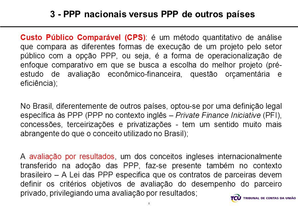 8 3 - PPP nacionais versus PPP de outros países Custo Público Comparável (CPS): é um método quantitativo de análise que compara as diferentes formas d