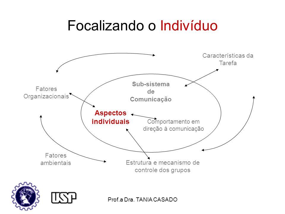 Prof.a Dra. TANIA CASADO Obrigada. Prof.a Dra. Tania Casado tcasado@usp.br