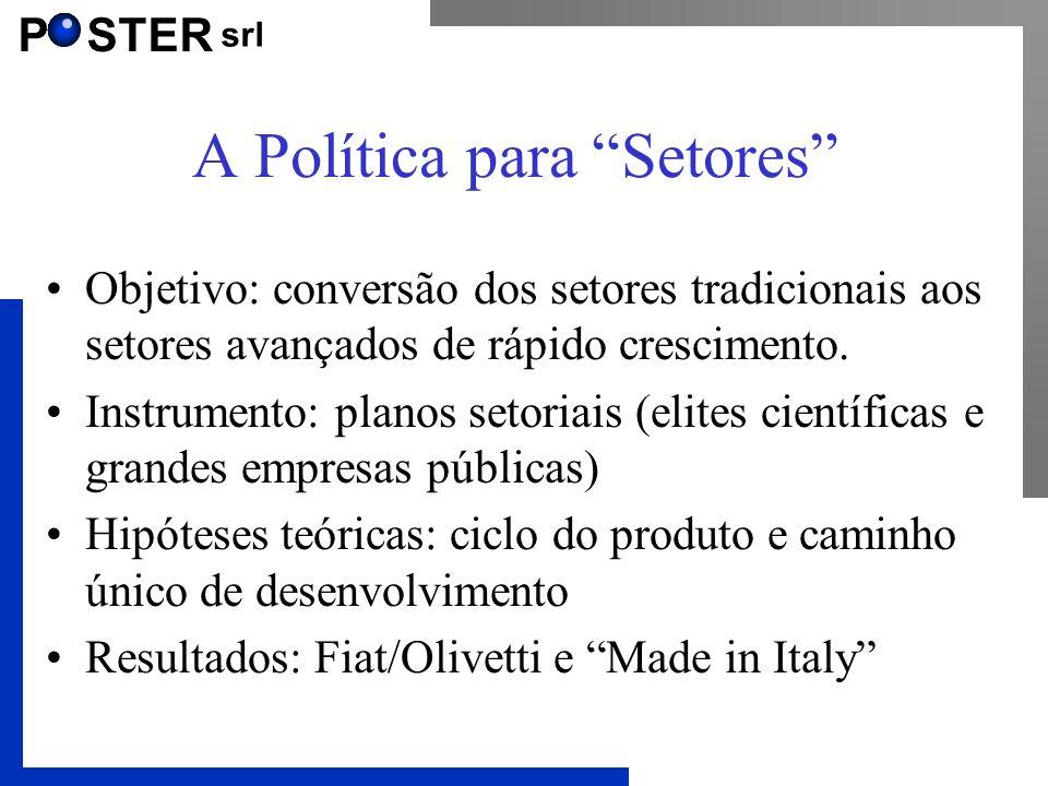 P STER srl A Política para Setores Objetivo: conversão dos setores tradicionais aos setores avançados de rápido crescimento.