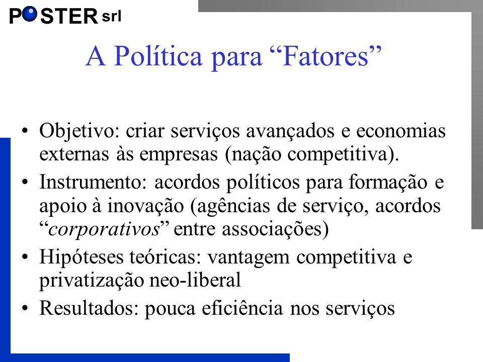 P STER srl A Política para Territórios Objetivo: valorização das MPE, dos distritos e das instituições locais (regiões).