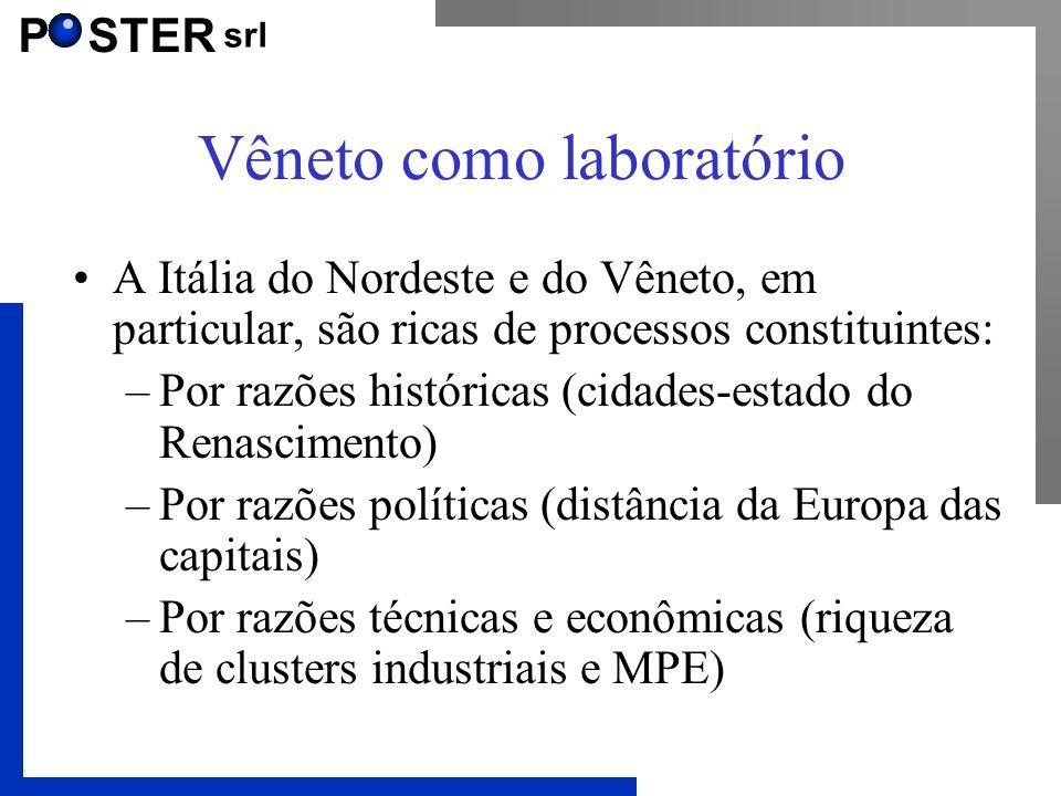 P STER srl Vêneto como laboratório A Itália do Nordeste e do Vêneto, em particular, são ricas de processos constituintes: –Por razões históricas (cidades-estado do Renascimento) –Por razões políticas (distância da Europa das capitais) –Por razões técnicas e econômicas (riqueza de clusters industriais e MPE)