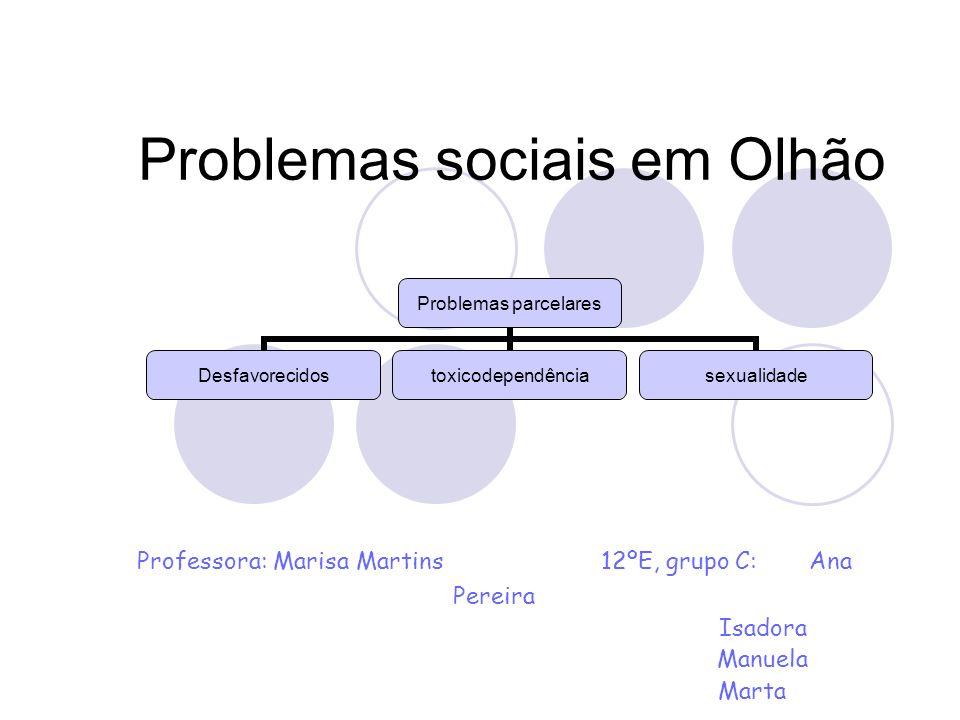 Problemas sociais em Olhão Professora: Marisa Martins 12ºE, grupo C: Ana Pereira Isadora Manuela Marta Problemas parcelares Desfavorecidostoxicodepend