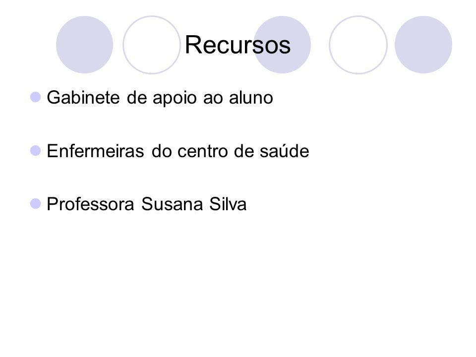 Recursos Gabinete de apoio ao aluno Enfermeiras do centro de saúde Professora Susana Silva