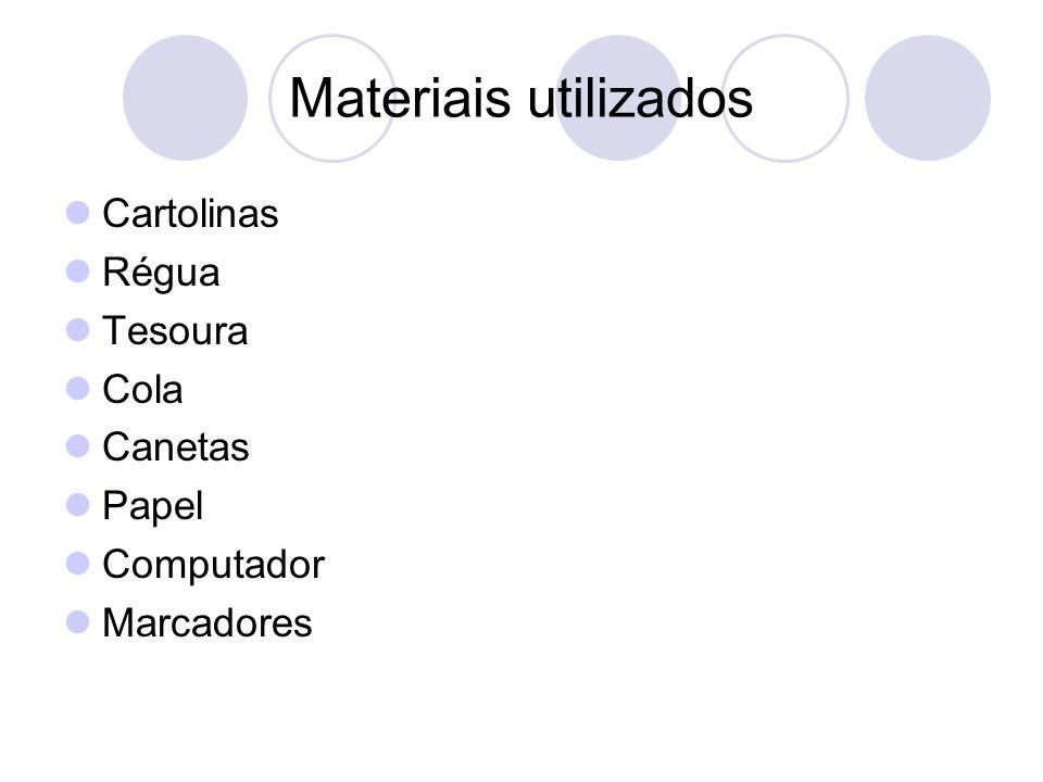 Materiais utilizados Cartolinas Régua Tesoura Cola Canetas Papel Computador Marcadores