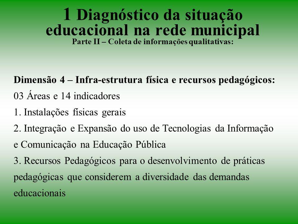 1 Diagnóstico da situação educacional na rede municipal Parte II – Coleta de informações qualitativas: Dimensão 4 – Infra-estrutura física e recursos pedagógicos: 03 Áreas e 14 indicadores 1.