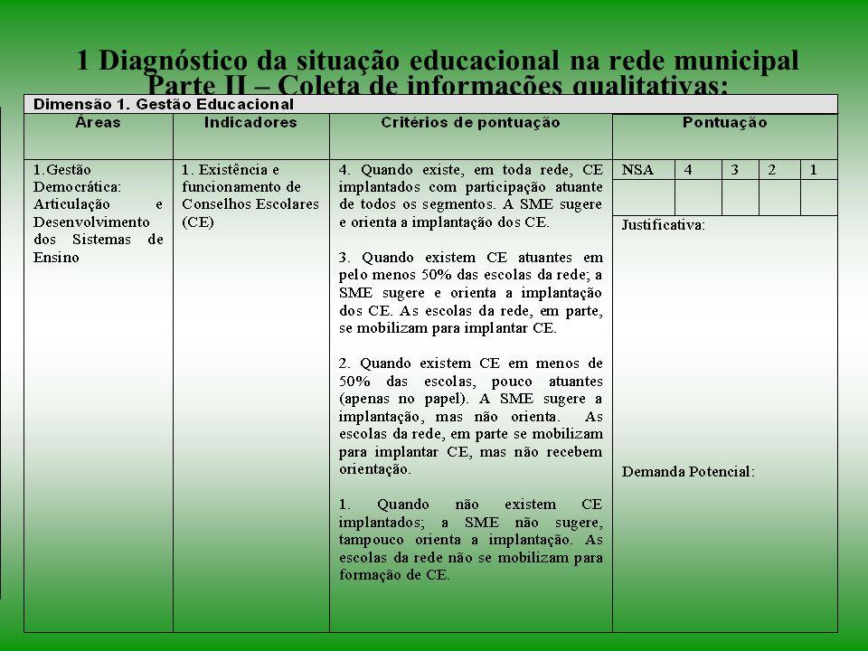 1 Diagnóstico da situação educacional na rede municipal Parte II – Coleta de informações qualitativas: